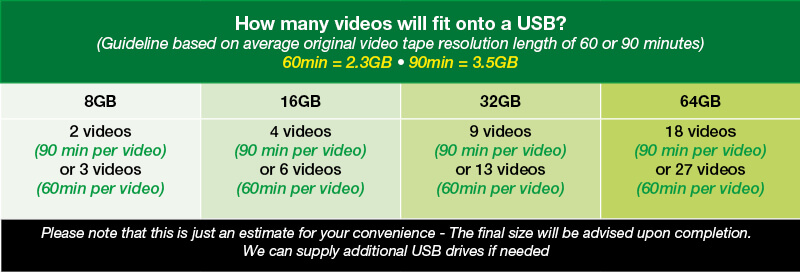 Video sizes on USB